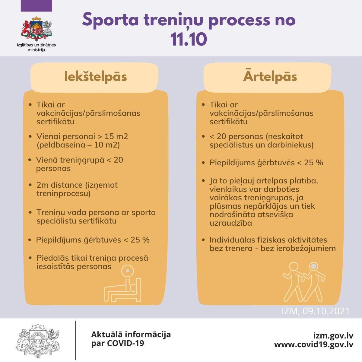 Ierobežojumi sportā